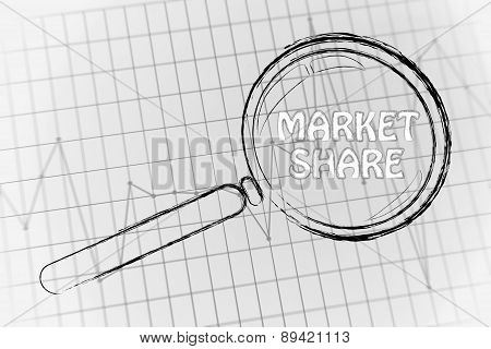 Market Share, Magnifying Glass Focusing On Business Performance Graph