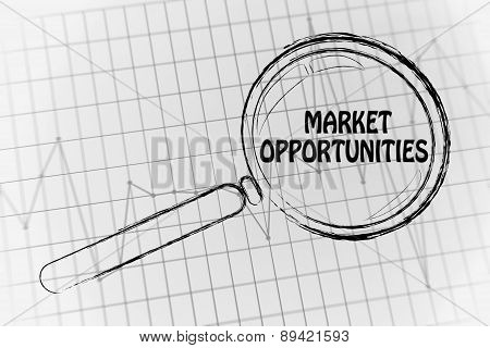 Market Opportunities, Magnifying Glass Focusing On Business Performance Graph