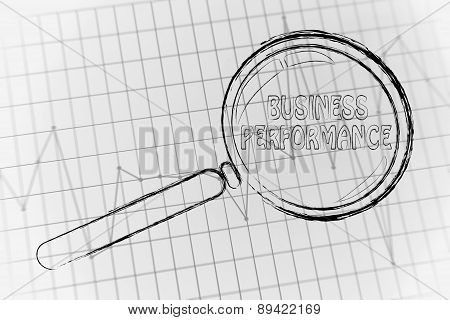 Magnifying Glass Focusing On Business Performance Graph, Business Performance