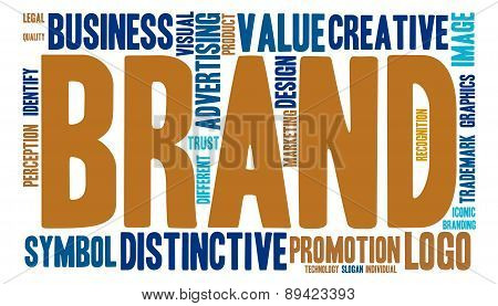 Brand Word Cloud