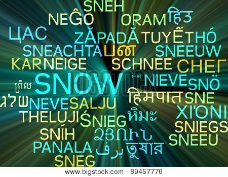 Background concept wordcloud multilanguage international many language illustration of snow glowing light