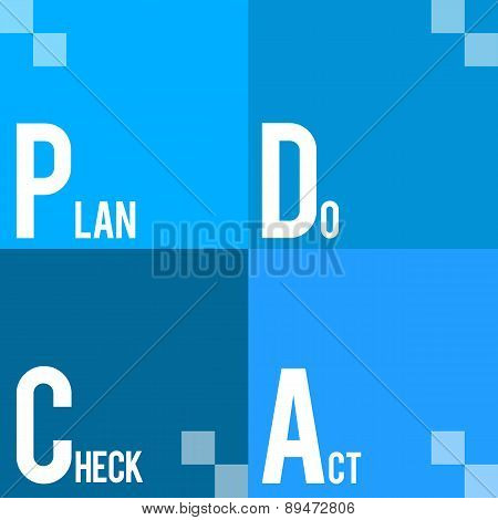 PDCA - Plan Do Check Act Four Blue Blocks