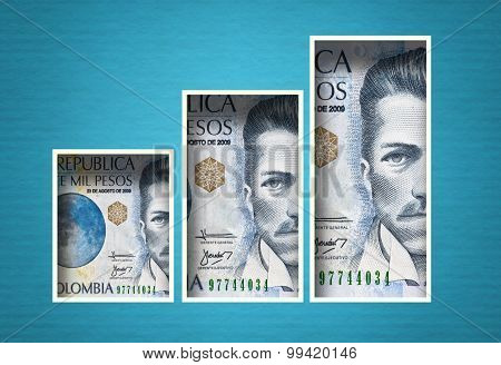 Colombian Money Graph