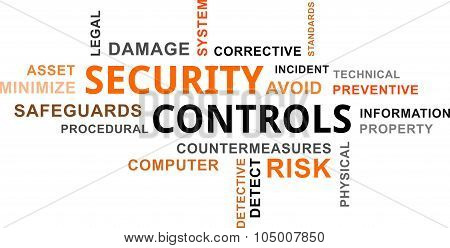 word cloud - security controls