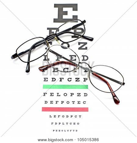 Glasses On Snellen Eye Sight Chart Test