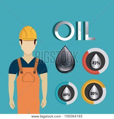 Fuel prices economy design