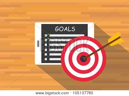 achieve goal by checklist