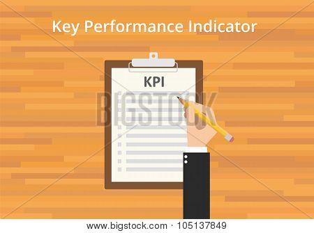 kpi key performance indicator checklist