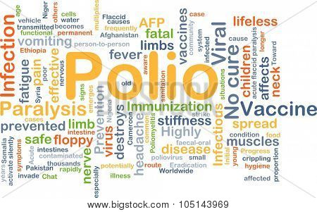 Background concept wordcloud illustration of polio