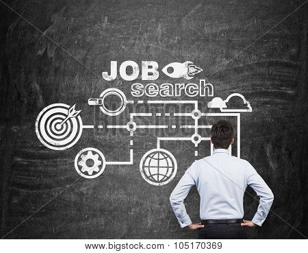 Rear View Of A Professional Who Is Looking At The Black Chalk Board With Drawn Icons About Job Searc