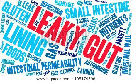 Leaky Gut Word Cloud