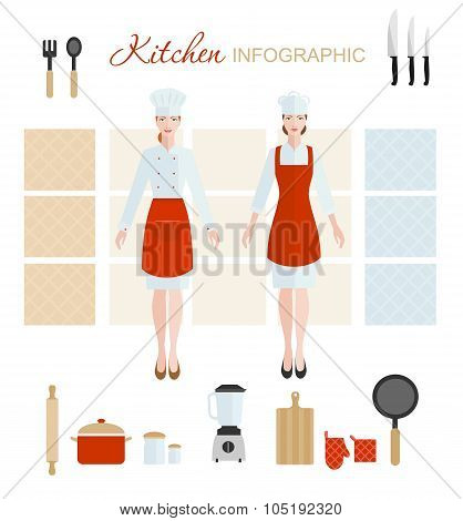 Kitchen infographic. Vector