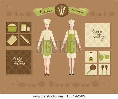 Kitchen infographic. Vector