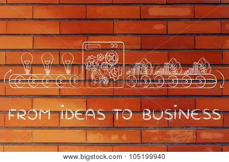 Turn Your Ideas Into Business: Factory Machine Illustration