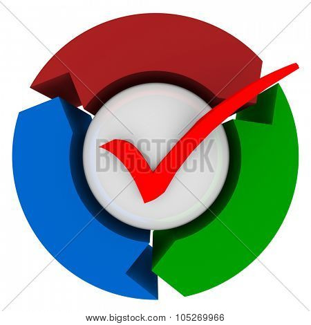 Red check mark on a ball surrounded by three arrows to illustrate an approved system, process or procedure