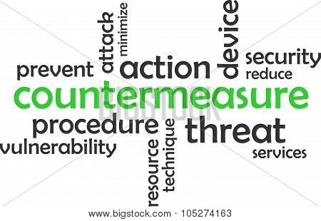 word cloud - countermeasure