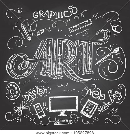 Art Hand-lettering Typography On Chalkboard