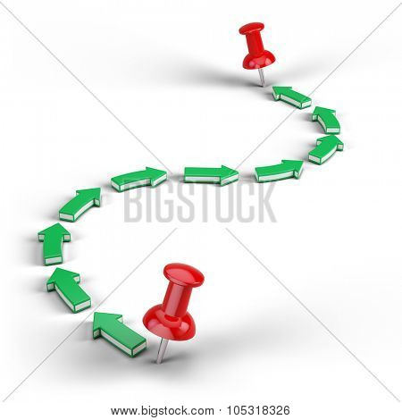 Piont to point route - navigation concept