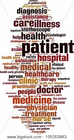 Patient Word Cloud
