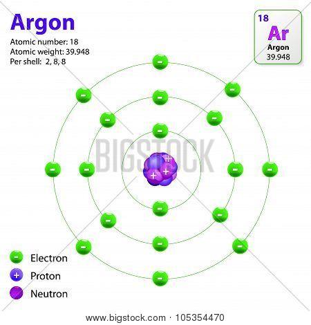 Atom Argon
