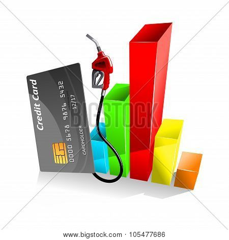 Credit card with decreasing chart