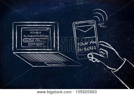 Double Authentication, Illustration With Laptop And Text On Phone