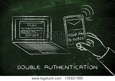 Double Authentication, Illustration With Login And Pin On Mobile