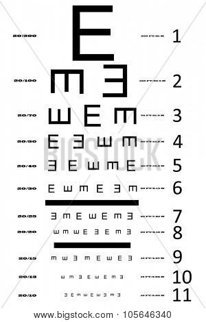 An eye sight test chart with multiple lines