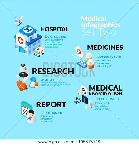 Medical healthcare infographic set with isometric flat icons, included hospital medicines research m