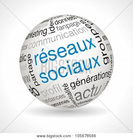 French Social Network Theme Sphere With Keywords