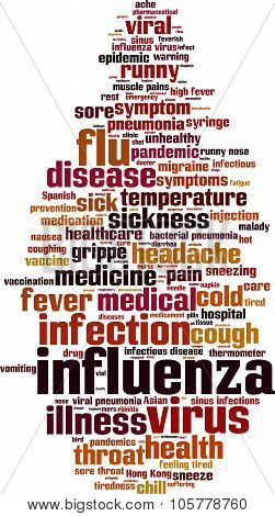 Influenza Word Cloud