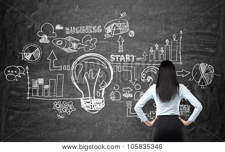 Full Length Rear View Of Brunette Woman In Formal Clothes Who Is Looking At The Business Flowchart O