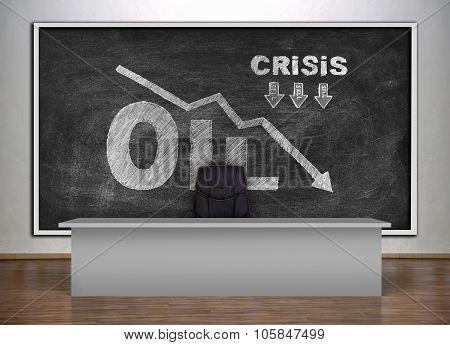 Crisis Oil Chart