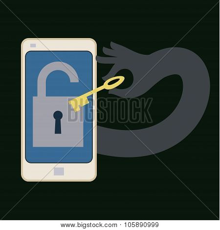 Hacking account of social networking