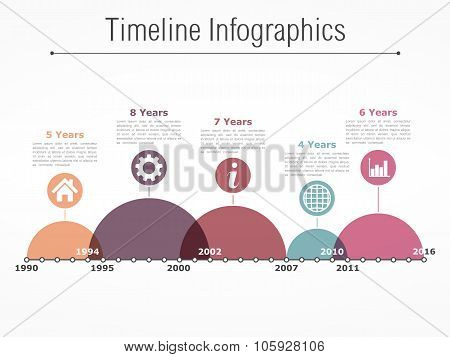 Timeline Template with Circles