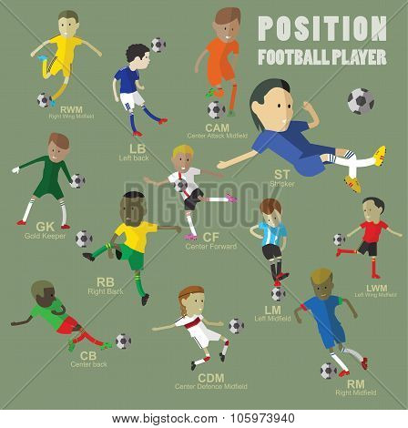 football player position