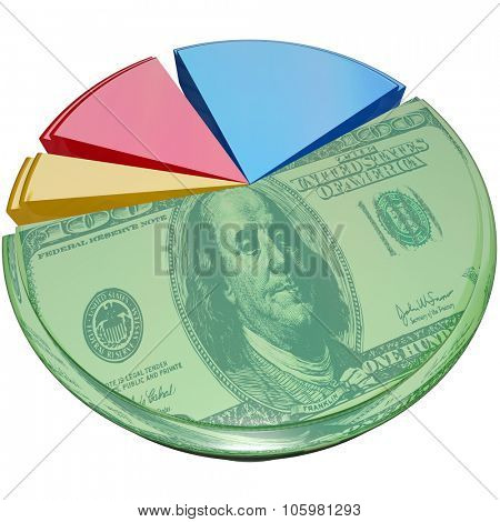 Hundred dollar bill money on a 3d isolated pie chart to illustrate profit margin or percent share of cost or revenue