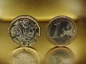 1 Pound And 1 Euro Coin Over Metal Background poster