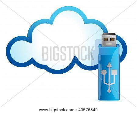 Cloud Computing Usb Flash Drive