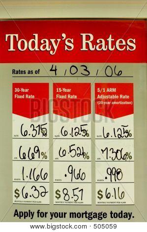 Todays Rates