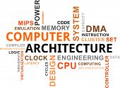 picture of latency  - A word cloud of computer architecture related items - JPG