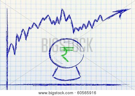 Funny Crystal Ball And Rupee Exchange Rate