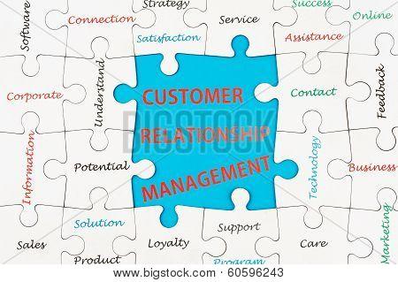 Customer Relationship Management Concept Word Cloud