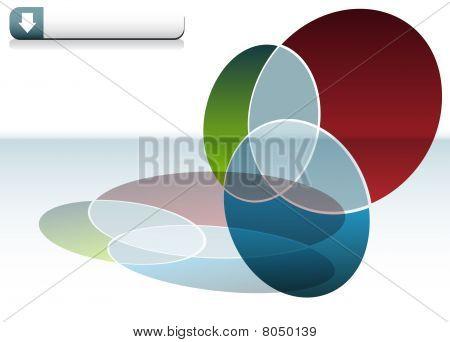 Venn Chart