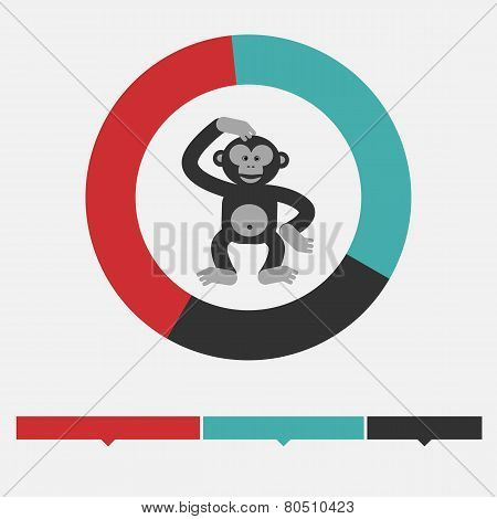 Intellect Infographics. Monkey Or Ape And Radial Diagram. Design Element.  Flat Design