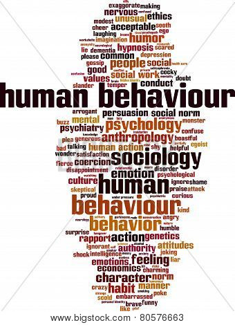 Human Behaviour Word Cloud