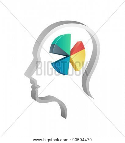 Head with pie chart on white background