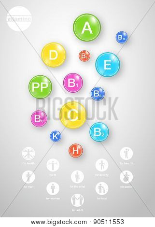 Vector Poster Of The Basic Vitamins For Human