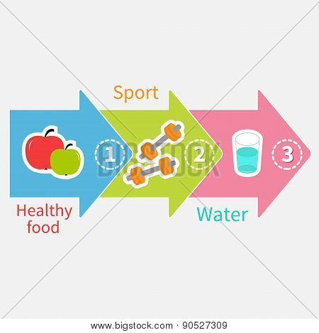Three Step Weight Loss Infographic. Healthy Food, Sport Fitness, Drink Water. Colorful Arrow Icon. F