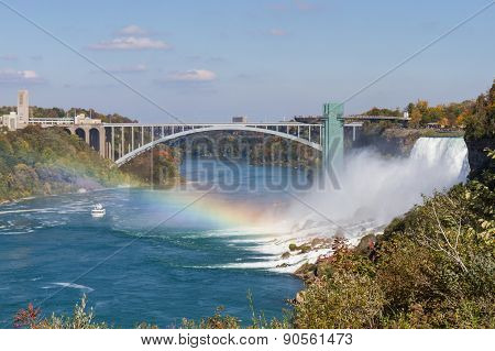Rainbow Bridge At Niagara Falls, Usa